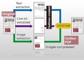 Konica Minolta C552 New Outline PDF